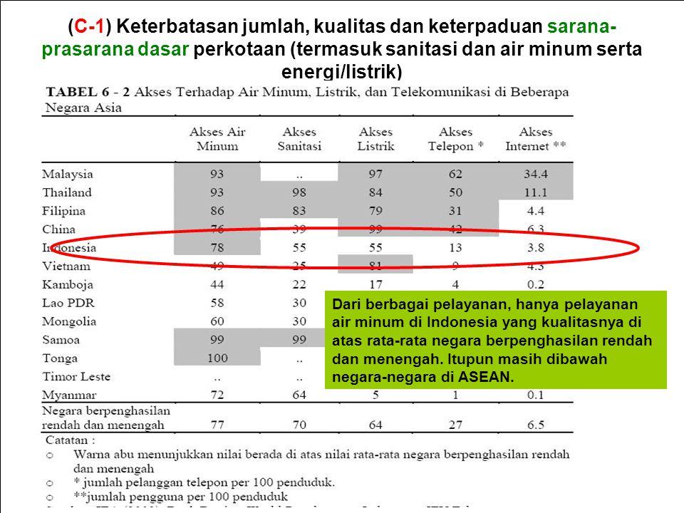 (C-1) Keterbatasan jumlah, kualitas dan keterpaduan sarana- prasarana dasar perkotaan (termasuk sanitasi dan air minum serta energi/listrik) Dari berbagai pelayanan, hanya pelayanan air minum di Indonesia yang kualitasnya di atas rata-rata negara berpenghasilan rendah dan menengah.