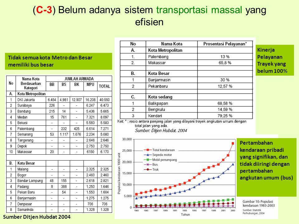 (C-3) Belum adanya sistem transportasi massal yang efisien Tidak semua kota Metro dan Besar memiliki bus besar Kinerja Pelayanan Trayek yang belum 100% Sumber Ditjen Hubdat 2004 Pertambahan kendaraan pribadi yang signifikan, dan tidak diiringi dengan pertambahan angkutan umum (bus)