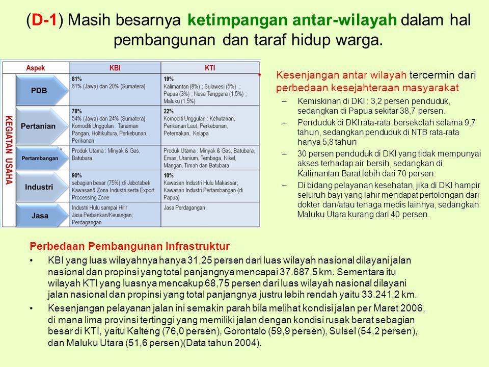 (D-1) Masih besarnya ketimpangan antar-wilayah dalam hal pembangunan dan taraf hidup warga.