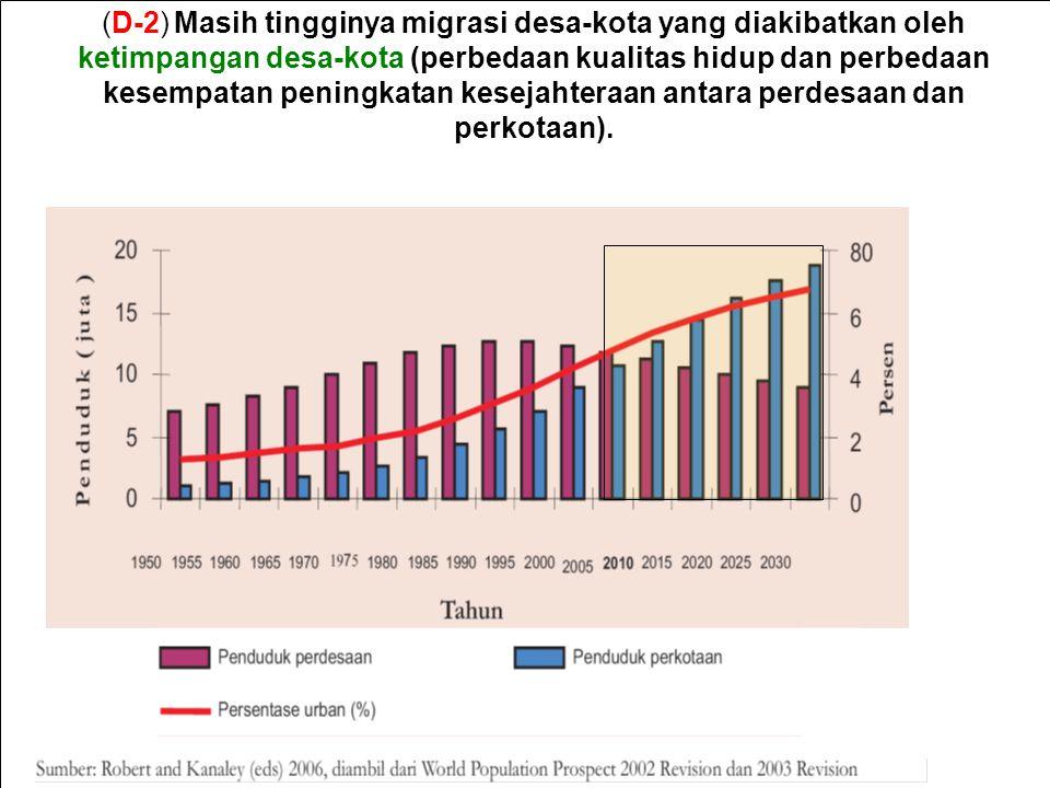 (D-2) Masih tingginya migrasi desa-kota yang diakibatkan oleh ketimpangan desa-kota (perbedaan kualitas hidup dan perbedaan kesempatan peningkatan kesejahteraan antara perdesaan dan perkotaan).