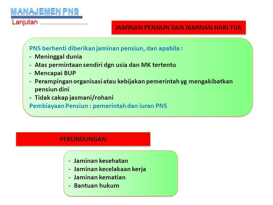 PERLINDUNGAN - Jaminan kesehatan - Jaminan kecelakaan kerja - Jaminan kematian - Bantuan hukum - Jaminan kesehatan - Jaminan kecelakaan kerja - Jamina