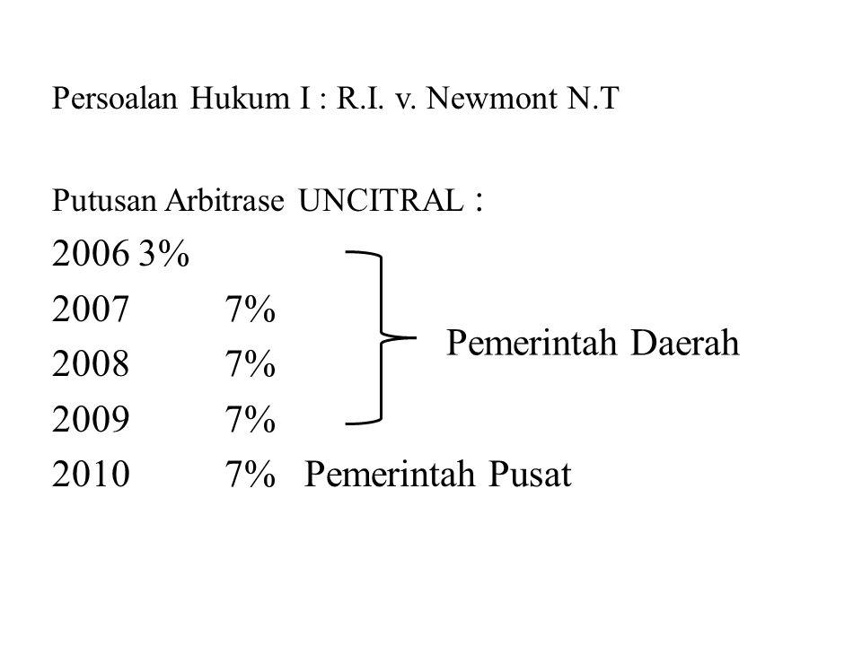 Persoalan Hukum I : R.I. v. Newmont N.T Putusan Arbitrase UNCITRAL : 20063% 2007 7% 2008 7% 2009 7% 2010 7% Pemerintah Pusat Pemerintah Daerah