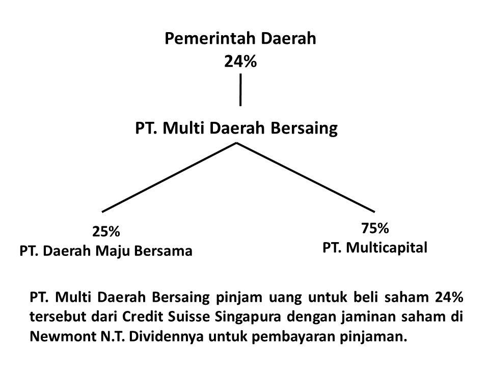 24% 25% PT. Daerah Maju Bersama 75% PT. Multicapital PT. Multi Daerah Bersaing PT. Multi Daerah Bersaing pinjam uang untuk beli saham 24% tersebut dar