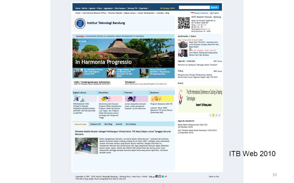 33 ITB Web 2010