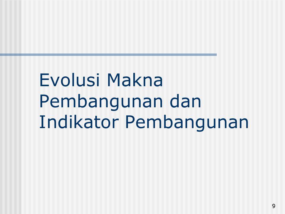 20 Indikator Sosial Indeks Pembangunan Manusia (HDI) Dilakukan oleh UNDP.