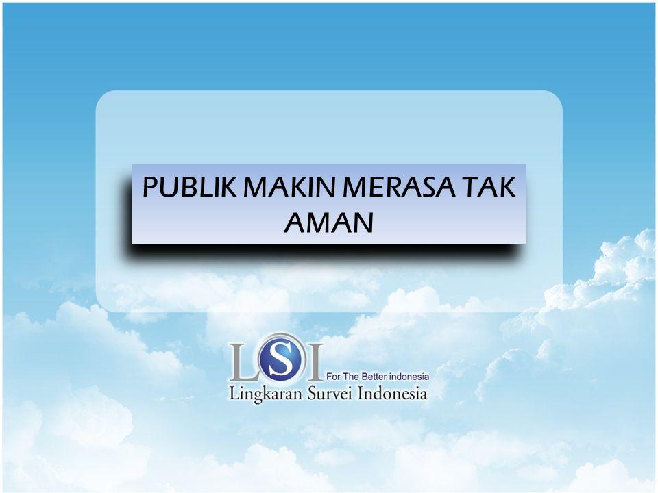12 Masyarakat tak percaya terorisme bisa diberantas sampai hilang Q Apakah Anda percaya atau tidak percaya aksi terorisme di Indonesia bisa diberantas sampai hilang.