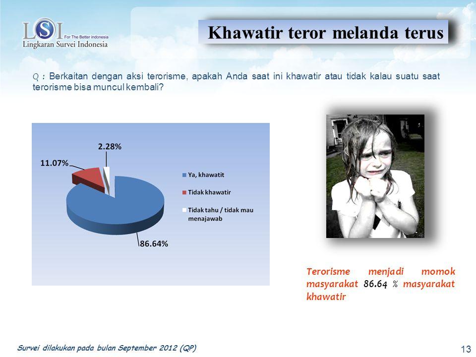 13 Khawatir teror melanda terus Q : Berkaitan dengan aksi terorisme, apakah Anda saat ini khawatir atau tidak kalau suatu saat terorisme bisa muncul k
