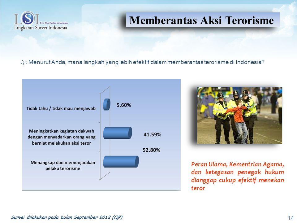 14 Memberantas Aksi Terorisme Q : Menurut Anda, mana langkah yang lebih efektif dalam memberantas terorisme di Indonesia? Peran Ulama, Kementrian Agam