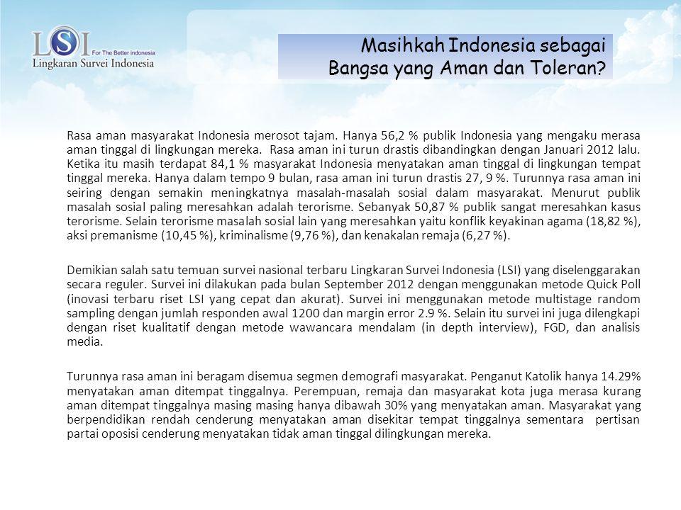 Masihkah Indonesia sebagai Bangsa yang Aman dan Toleran? Rasa aman masyarakat Indonesia merosot tajam. Hanya 56,2 % publik Indonesia yang mengaku mera