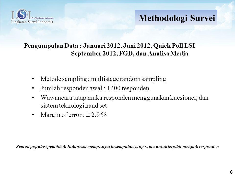 6 Methodologi Survei Metode sampling : multistage random sampling Jumlah responden awal : 1200 responden Wawancara tatap muka responden menggunakan ku