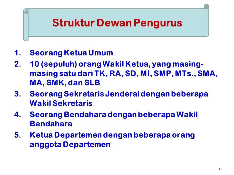 1.Seorang Ketua Umum 2.10 (sepuluh) orang Wakil Ketua, yang masing- masing satu dari TK, RA, SD, MI, SMP, MTs., SMA, MA, SMK, dan SLB 3.Seorang Sekret