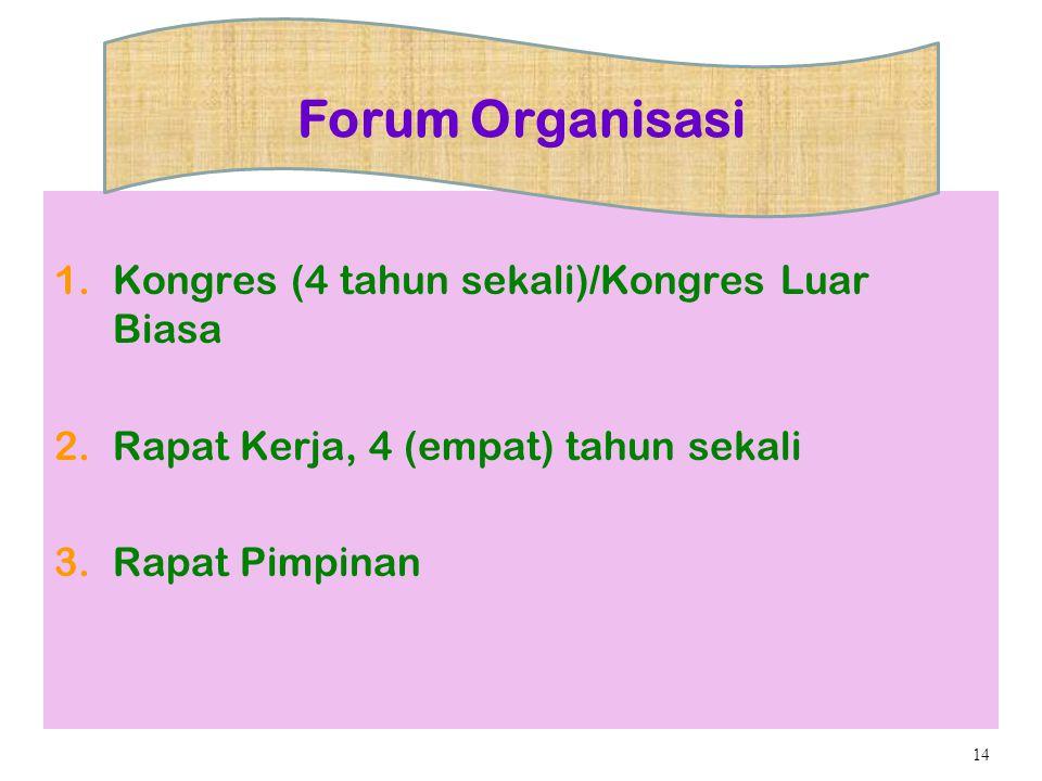 1.Kongres (4 tahun sekali)/Kongres Luar Biasa 2.Rapat Kerja, 4 (empat) tahun sekali 3.Rapat Pimpinan 14 Forum Organisasi