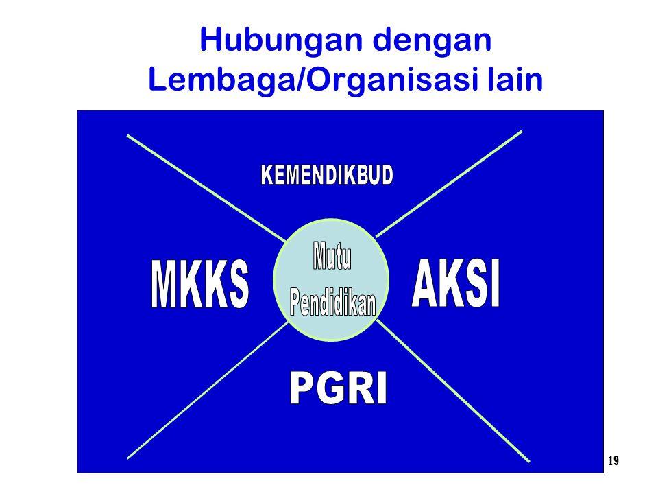 Hubungan dengan Lembaga/Organisasi lain 19