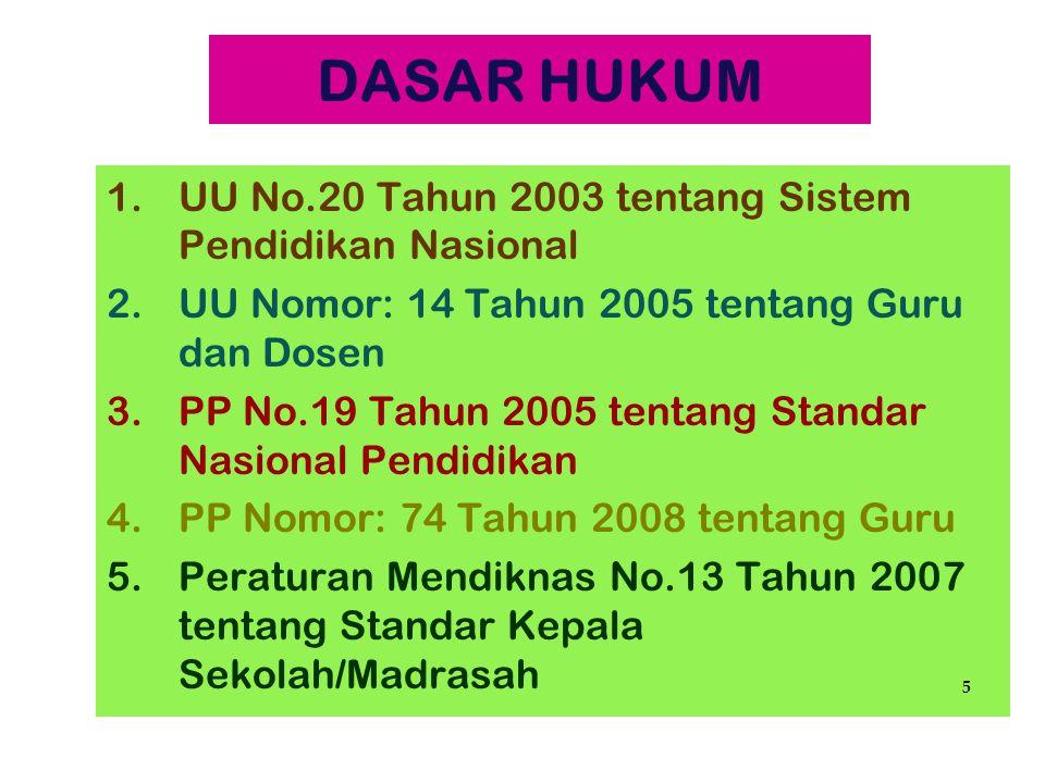 DASAR HUKUM 1.UU No.20 Tahun 2003 tentang Sistem Pendidikan Nasional 2.UU Nomor: 14 Tahun 2005 tentang Guru dan Dosen 3.PP No.19 Tahun 2005 tentang St