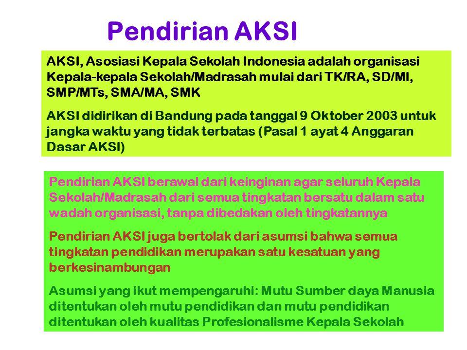 Pendirian AKSI 7 AKSI, Asosiasi Kepala Sekolah Indonesia adalah organisasi Kepala-kepala Sekolah/Madrasah mulai dari TK/RA, SD/MI, SMP/MTs, SMA/MA, SM