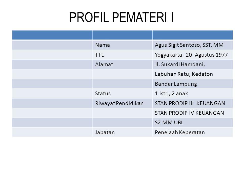 PROFIL PEMATERI I NamaAgus Sigit Santoso, SST, MM TTLYogyakarta, 20 Agustus 1977 AlamatJl. Sukardi Hamdani, Labuhan Ratu, Kedaton Bandar Lampung Statu