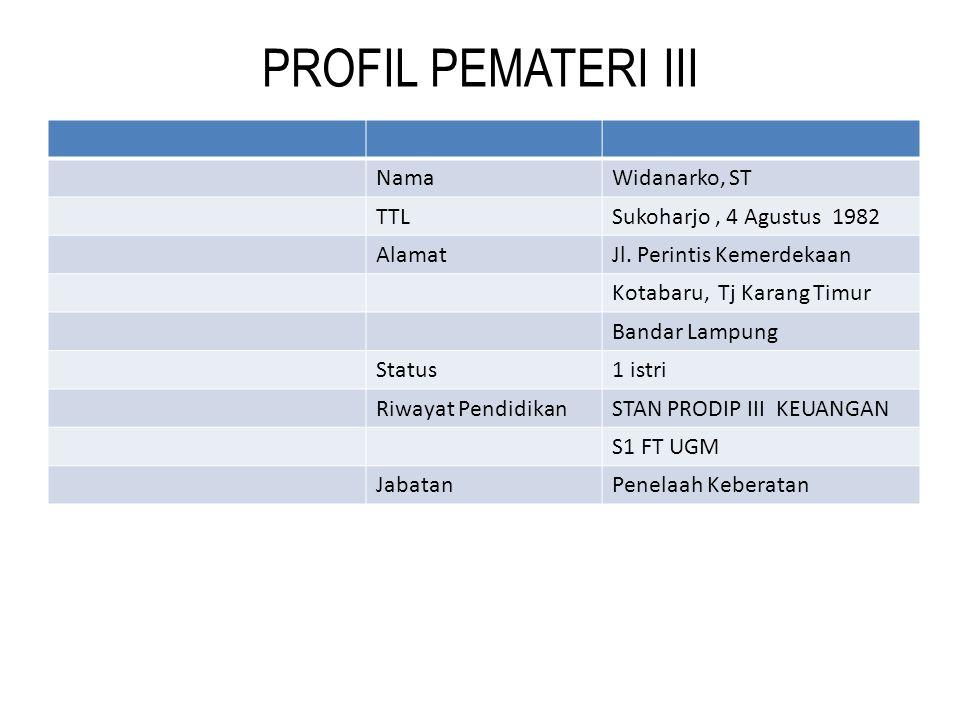 PROFIL PEMATERI III NamaWidanarko, ST TTLSukoharjo, 4 Agustus 1982 AlamatJl. Perintis Kemerdekaan Kotabaru, Tj Karang Timur Bandar Lampung Status1 ist