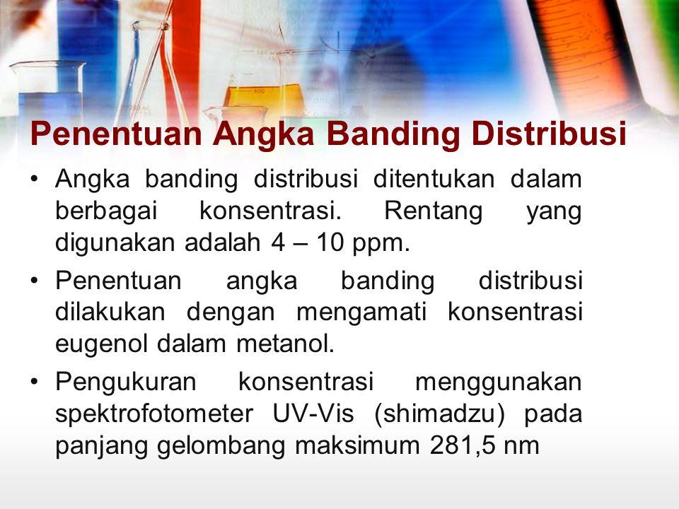 Penentuan Angka Banding Distribusi Angka banding distribusi ditentukan dalam berbagai konsentrasi. Rentang yang digunakan adalah 4 – 10 ppm. Penentuan