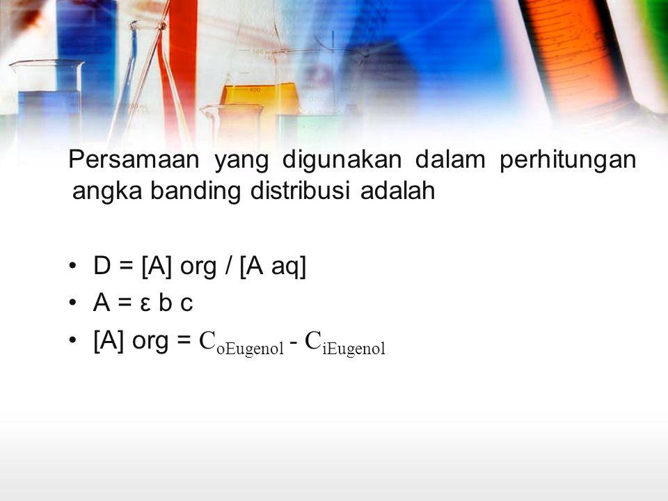 Persamaan yang digunakan dalam perhitungan angka banding distribusi adalah D = [A] org / [A aq] A = ε b c [A] org = C oEugenol - C iEugenol