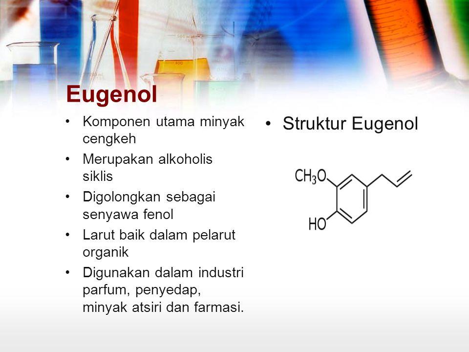 Eugenol Komponen utama minyak cengkeh Merupakan alkoholis siklis Digolongkan sebagai senyawa fenol Larut baik dalam pelarut organik Digunakan dalam in
