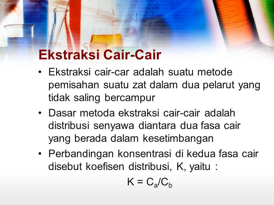 Ekstraksi Cair-Cair Ekstraksi cair-car adalah suatu metode pemisahan suatu zat dalam dua pelarut yang tidak saling bercampur Dasar metoda ekstraksi cair-cair adalah distribusi senyawa diantara dua fasa cair yang berada dalam kesetimbangan Perbandingan konsentrasi di kedua fasa cair disebut koefisen distribusi, K, yaitu : K = C a /C b