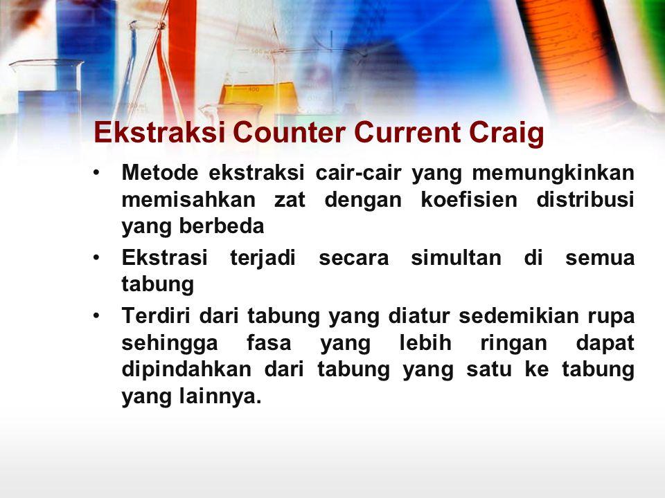 Ekstraksi Counter Current Craig Metode ekstraksi cair-cair yang memungkinkan memisahkan zat dengan koefisien distribusi yang berbeda Ekstrasi terjadi secara simultan di semua tabung Terdiri dari tabung yang diatur sedemikian rupa sehingga fasa yang lebih ringan dapat dipindahkan dari tabung yang satu ke tabung yang lainnya.