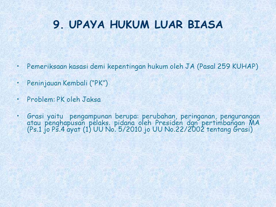 """9. UPAYA HUKUM LUAR BIASA Pemeriksaan kasasi demi kepentingan hukum oleh JA (Pasal 259 KUHAP) Peninjauan Kembali (""""PK"""") Problem: PK oleh Jaksa Grasi y"""