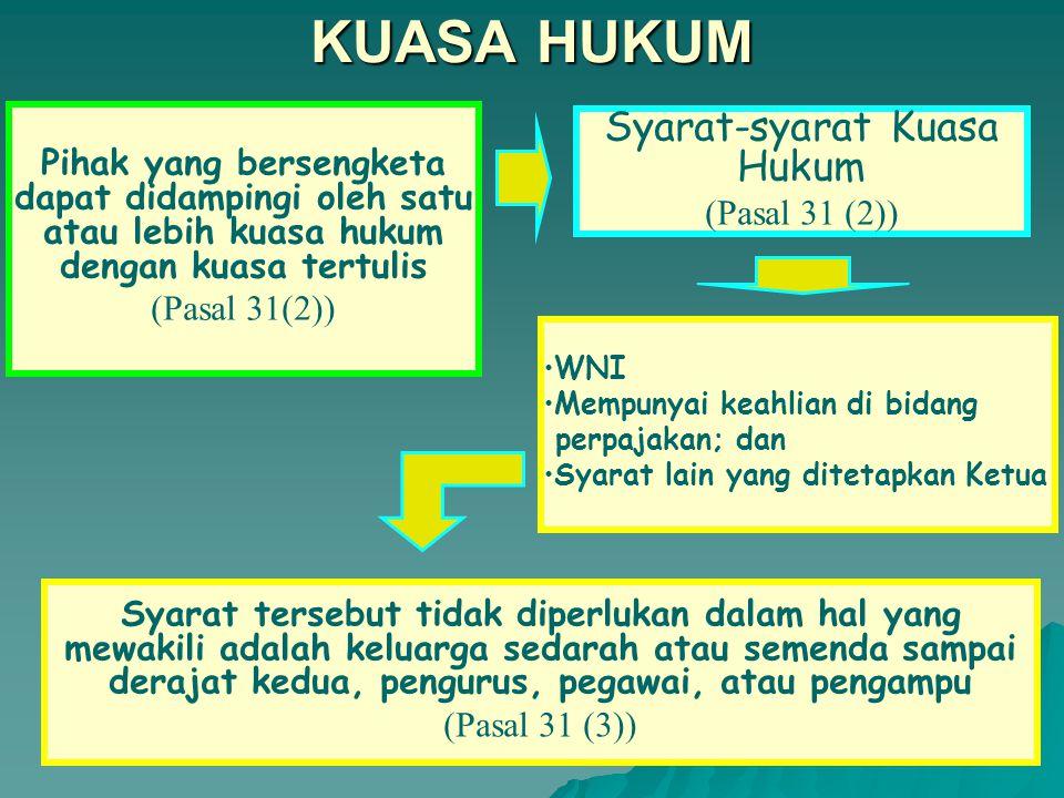 HUKUM ACARA 1.Kuasa Hukum (Pasal 31) 2. Banding (Pasal 32 s/d Pasal 37) 3.