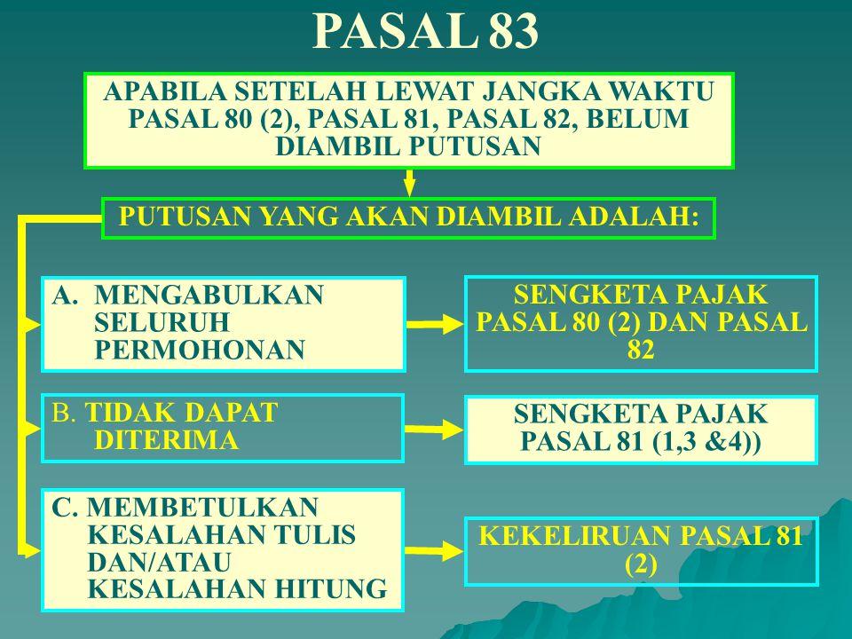 PASAL 82 TERHADAP BANDING DENGAN JUMLAH PAJAK YANG DISENGKETAKAN TIDAK MELEBIHI Rp 1.000.000,00 (Pasal 65 (1)b) DIAMBIL DALAM JANGKA WAKTU 6 BULAN SEJAK SURAT BANDING DITERIMA