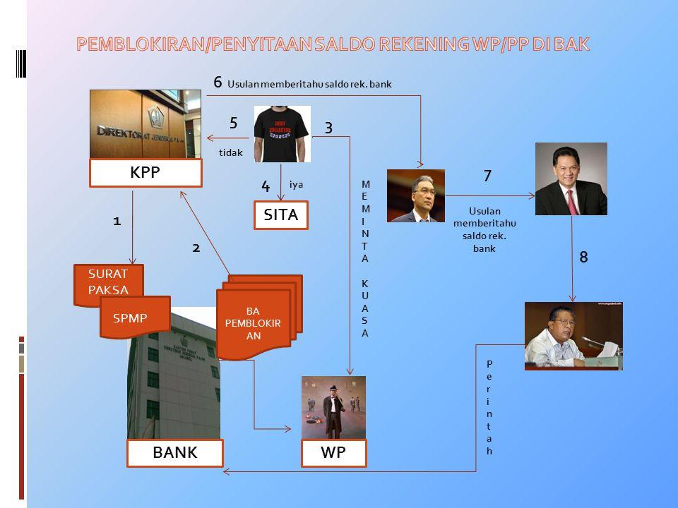 KPP SURAT PAKSA BA PEMBLOKIR AN SPMP BANK 1 2 3 MEMINTA KUASAMEMINTA KUASA WP 4 SITA 5 iya tidak Usulan memberitahu saldo rek.