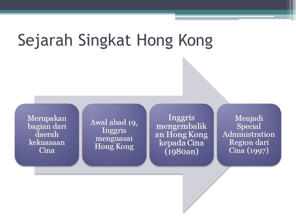 Sejarah Singkat Hong Kong Merupakan bagian dari daerah kekuasaan Cina Awal abad 19, Inggris menguasai Hong Kong Inggris mengembalik an Hong Kong kepada Cina (1980an) Menjadi Special Administration Region dari Cina (1997)