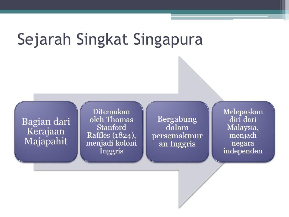 Sejarah Singkat Singapura Bagian dari Kerajaan Majapahit Ditemukan oleh Thomas Stanford Raffles (1824), menjadi koloni Inggris Bergabung dalam persemakmur an Inggris Melepaskan diri dari Malaysia, menjadi negara independen