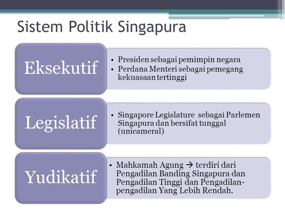 Sistem Politik Singapura Presiden sebagai pemimpin negara Perdana Menteri sebagai pemegang kekuasaan tertinggi Eksekutif Singapore Legislature sebagai Parlemen Singapura dan bersifat tunggal (unicameral) Legislatif Mahkamah Agung  terdiri dari Pengadilan Banding Singapura dan Pengadilan Tinggi dan Pengadilan- pengadilan Yang Lebih Rendah.