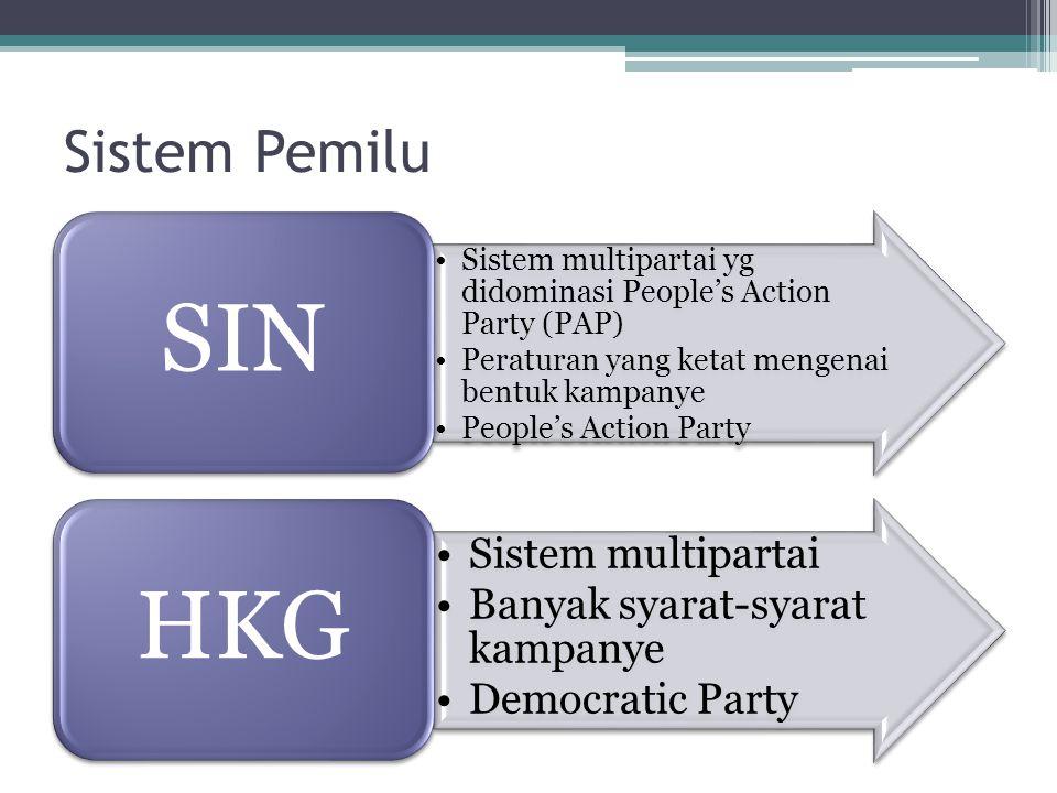 Sistem Pemilu Sistem multipartai yg didominasi People's Action Party (PAP) Peraturan yang ketat mengenai bentuk kampanye People's Action Party SIN Sistem multipartai Banyak syarat-syarat kampanye Democratic Party HKG