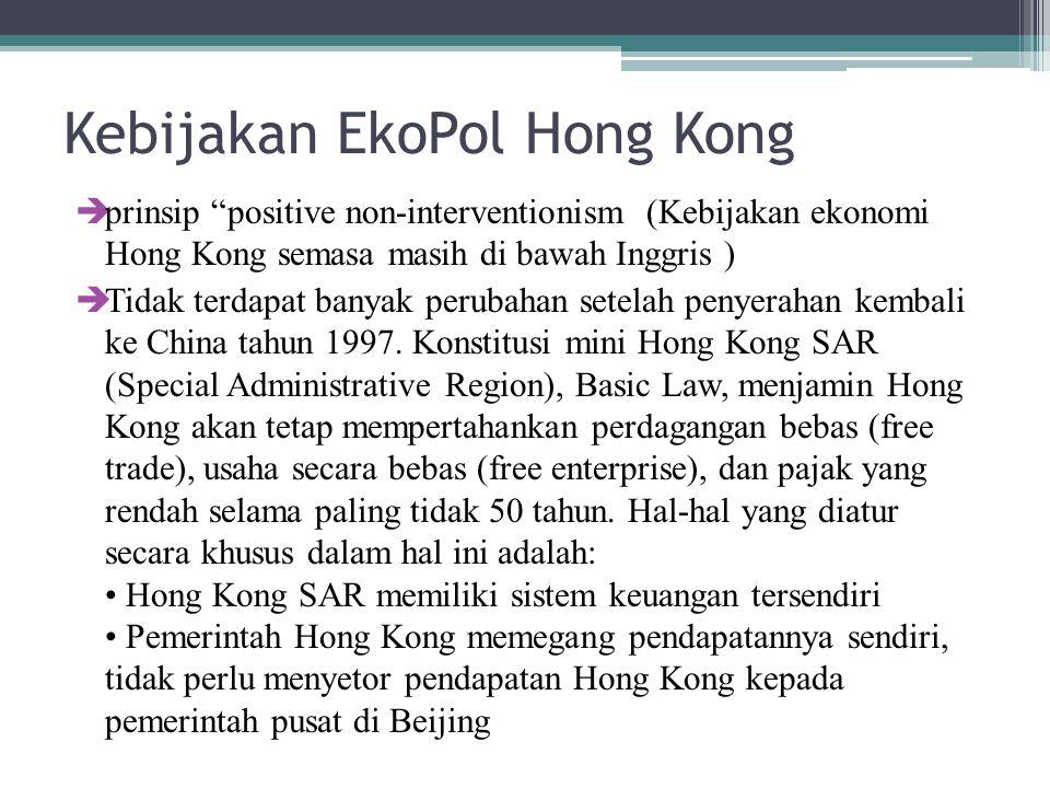 Kebijakan EkoPol Hong Kong  prinsip positive non-interventionism (Kebijakan ekonomi Hong Kong semasa masih di bawah Inggris )  Tidak terdapat banyak perubahan setelah penyerahan kembali ke China tahun 1997.