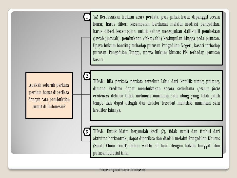 Apakah seluruh perkara perdata harus diperiksa dengan cara pembuktian rumit di Indonesia? YA! Berdasarkan hukum acara perdata, para pihak harus dipang
