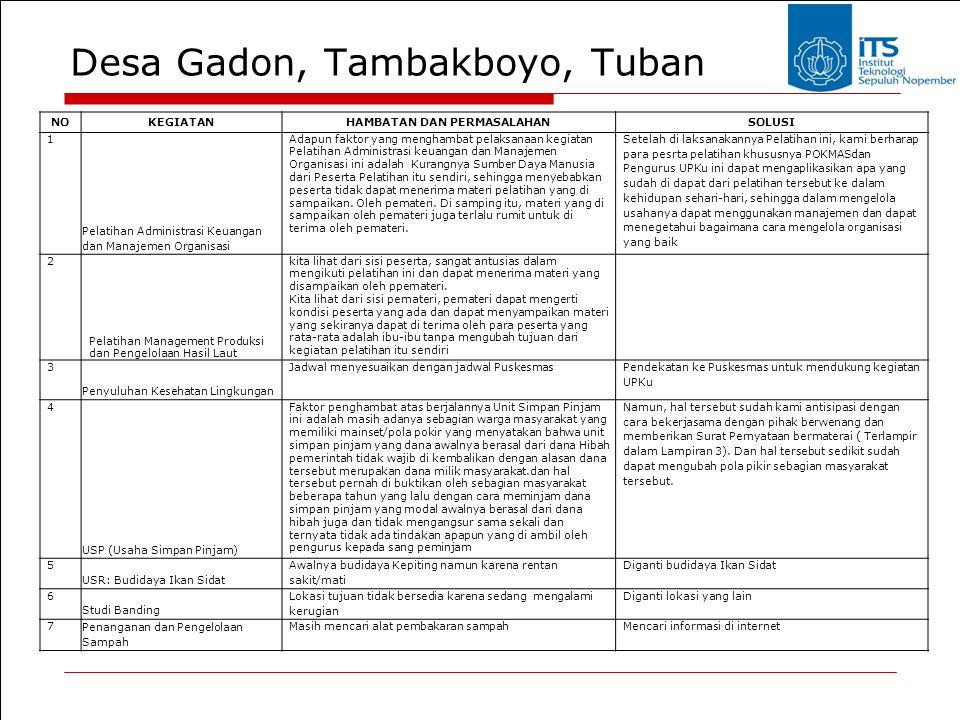 Desa Gadon, Tambakboyo, Tuban NOKEGIATANHAMBATAN DAN PERMASALAHANSOLUSI 1 Pelatihan Administrasi Keuangan dan Manajemen Organisasi Adapun faktor yang