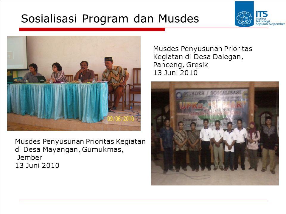 Sosialisasi Program dan Musdes Musdes Penyusunan Prioritas Kegiatan di Desa Mayangan, Gumukmas, Jember 13 Juni 2010 Musdes Penyusunan Prioritas Kegiat