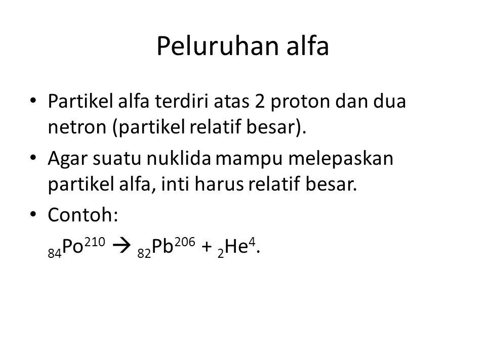 Peluruhan alfa Partikel alfa terdiri atas 2 proton dan dua netron (partikel relatif besar). Agar suatu nuklida mampu melepaskan partikel alfa, inti ha