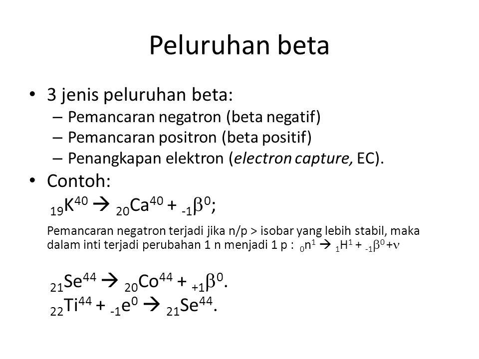 Peluruhan beta 3 jenis peluruhan beta: – Pemancaran negatron (beta negatif) – Pemancaran positron (beta positif) – Penangkapan elektron (electron capt