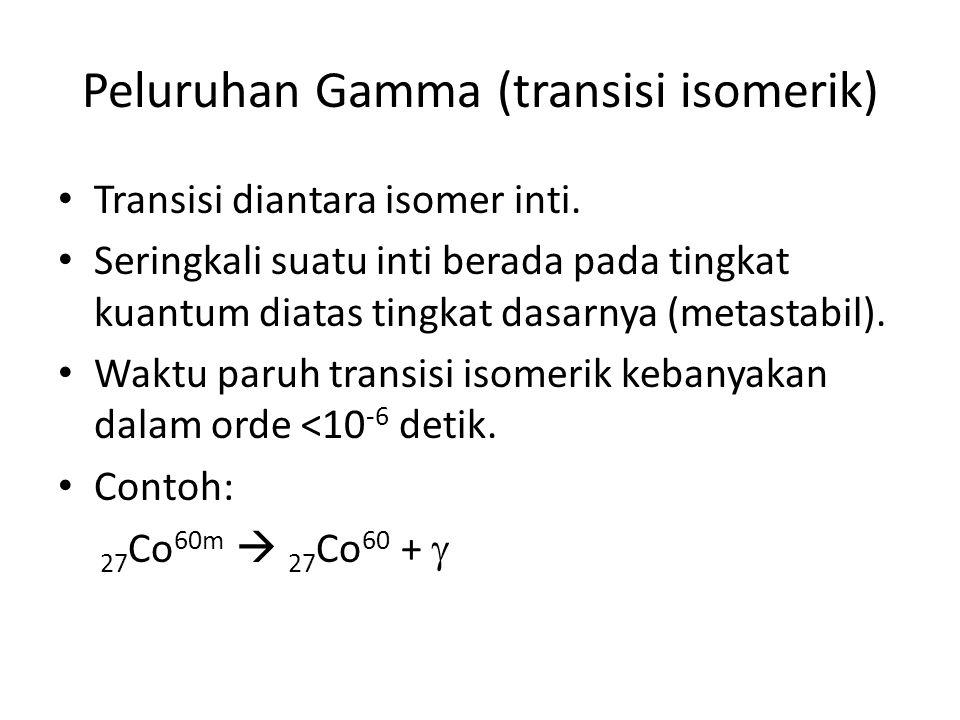 Peluruhan Gamma (transisi isomerik) Transisi diantara isomer inti. Seringkali suatu inti berada pada tingkat kuantum diatas tingkat dasarnya (metastab