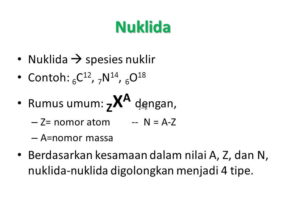 Penggolongan Nuklida Isotop  kelompok nuklida dengan Z sama – Contoh: 82 Pb 204, 82 Pb 206, 82 Pb 207, 82 Pb 208 Isobar  kelompok nuklida dengan A sama – Contoh: 6 C 14, 7 N 14, 8 O 14 Isoton  kelompok nuklida dengan N sama – Contoh: 1 H 3, 2 He 4 Isomer inti  nuklida dengan A dan Z sama tetapi berbeda dalam tingkat energinya – Contoh: Co 60m, Co 60