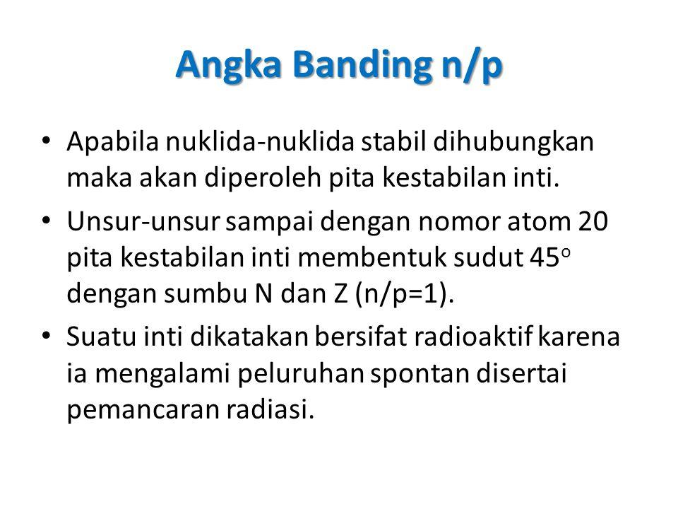 Angka Banding n/p Apabila nuklida-nuklida stabil dihubungkan maka akan diperoleh pita kestabilan inti. Unsur-unsur sampai dengan nomor atom 20 pita ke