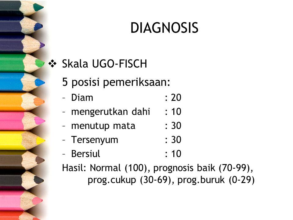 Skala UGO-FISCH 5 posisi pemeriksaan: –Diam: 20 –mengerutkan dahi: 10 –menutup mata: 30 –Tersenyum: 30 –Bersiul: 10 Hasil: Normal (100), prognosis b