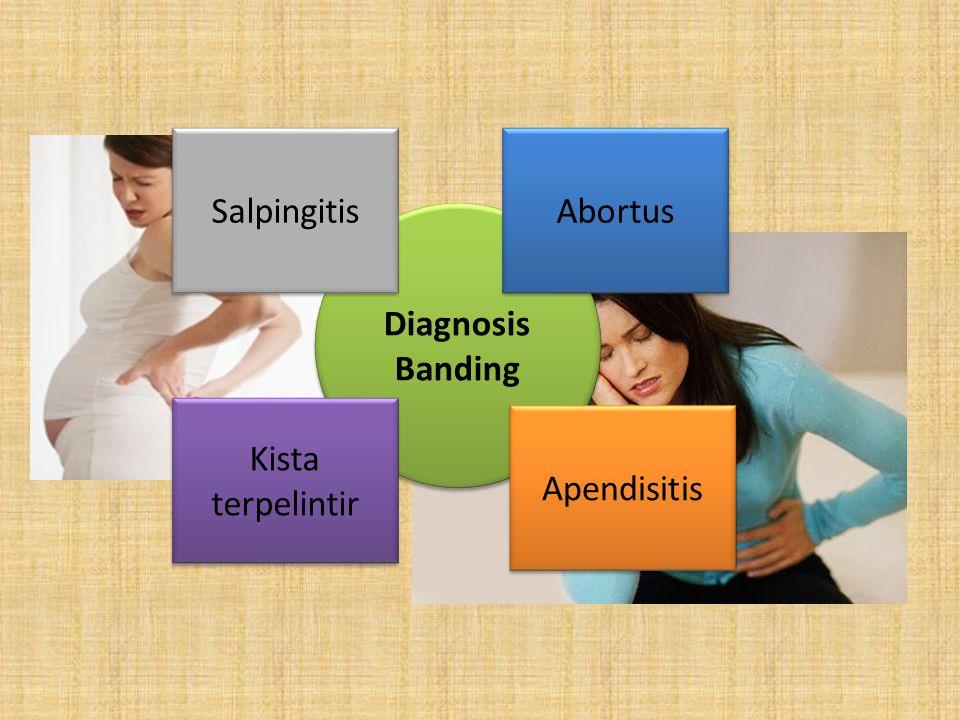 Diagnosis Banding Salpingitis Apendisitis Kista terpelintir Abortus