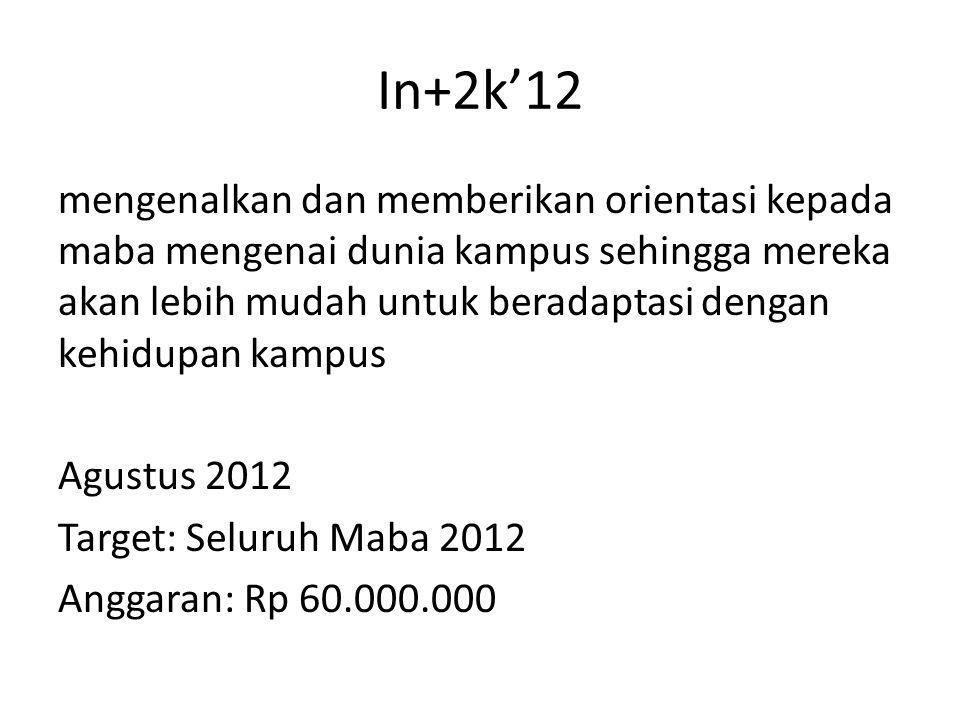 PEMBAJAK BEM (Pembuatan Jaket BEM) Tujuan Menjadi sebuah kebanggaan Terhadap internal BEM & eksistensi BEM April 2012 Rp. 100.000-150.000