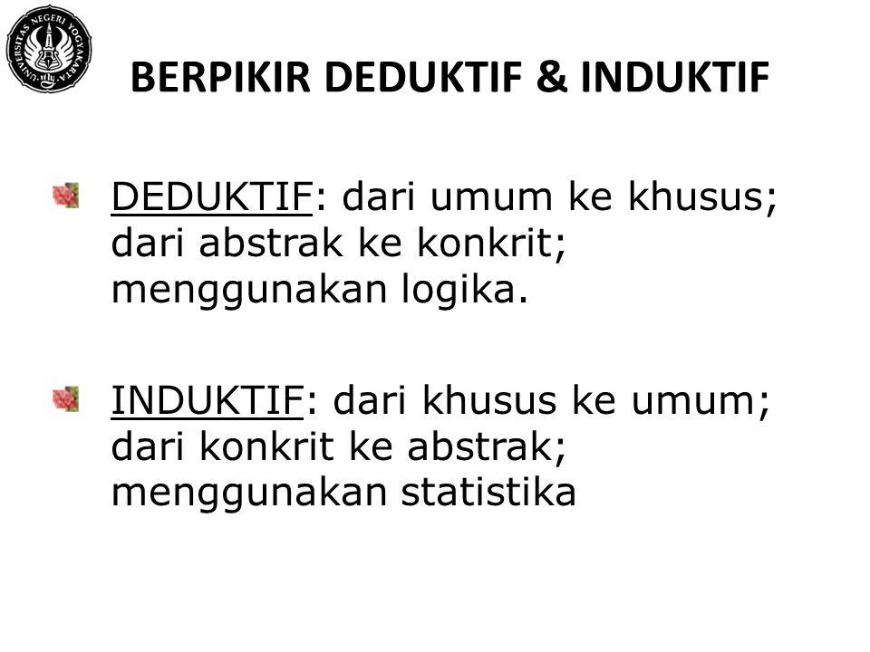 BERPIKIR DEDUKTIF & INDUKTIF DEDUKTIF: dari umum ke khusus; dari abstrak ke konkrit; menggunakan logika. INDUKTIF: dari khusus ke umum; dari konkrit k