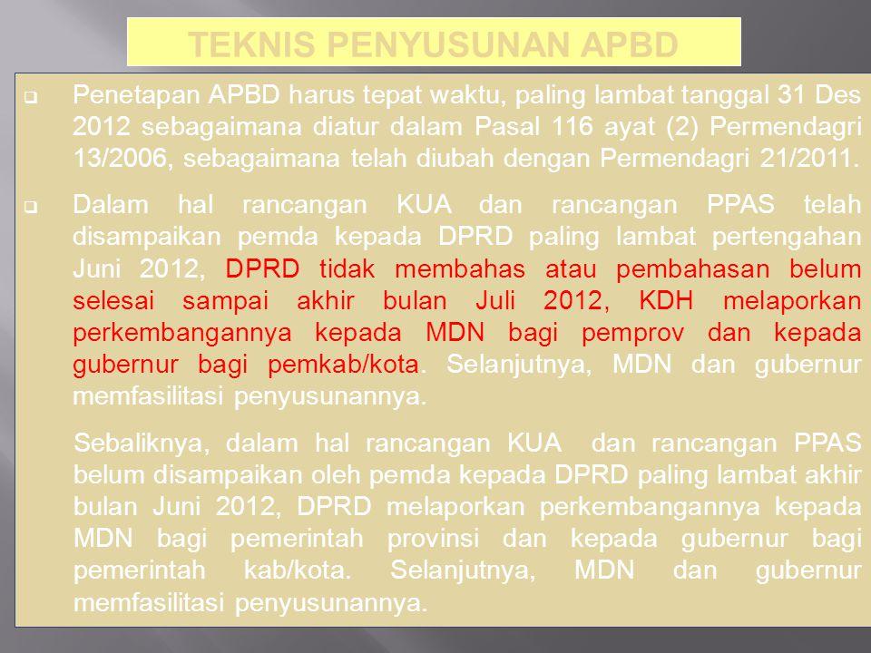  Penetapan APBD harus tepat waktu, paling lambat tanggal 31 Des 2012 sebagaimana diatur dalam Pasal 116 ayat (2) Permendagri 13/2006, sebagaimana telah diubah dengan Permendagri 21/2011.