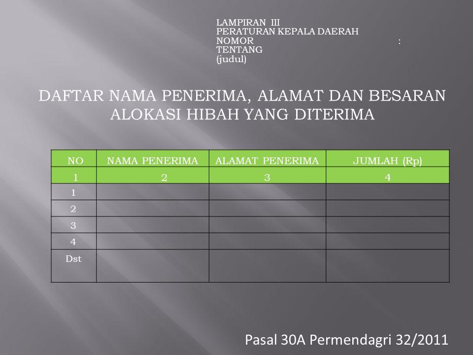 Pasal 30A Permendagri 32/2011 NONAMA PENERIMAALAMAT PENERIMAJUMLAH (Rp) 1234 1 2 3 4 Dst DAFTAR NAMA PENERIMA, ALAMAT DAN BESARAN ALOKASI HIBAH YANG DITERIMA LAMPIRAN III PERATURAN KEPALA DAERAH NOMOR : TENTANG (judul)