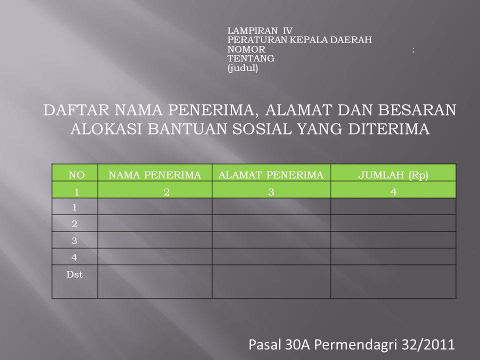 Pasal 30A Permendagri 32/2011 NONAMA PENERIMAALAMAT PENERIMAJUMLAH (Rp) 1234 1 2 3 4 Dst DAFTAR NAMA PENERIMA, ALAMAT DAN BESARAN ALOKASI BANTUAN SOSIAL YANG DITERIMA LAMPIRAN IV PERATURAN KEPALA DAERAH NOMOR : TENTANG (judul)